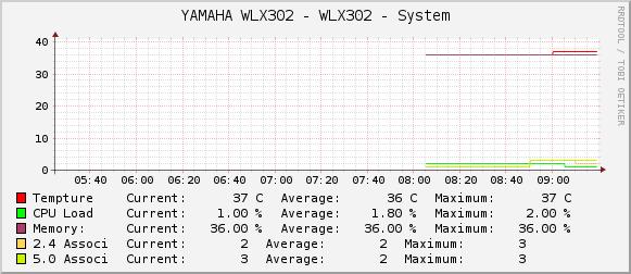 wlx_graph_image