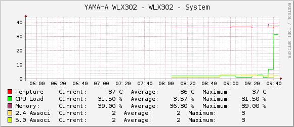 wlx_graph_image2